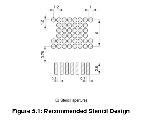 To leadless component package recommended stencil
