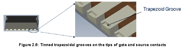 To leadless component package trapezoidal grooves for optical checking