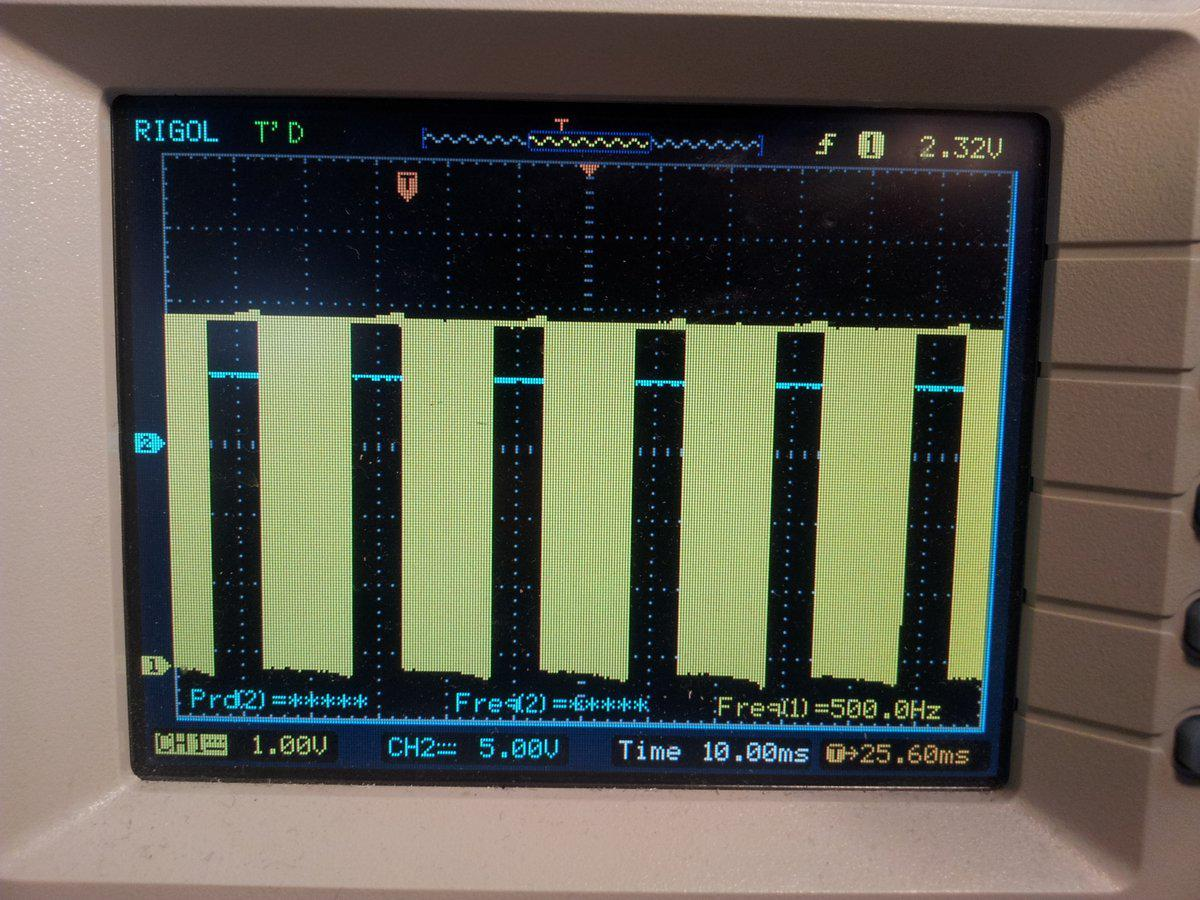 An oscilloscope aliasing problem which appears to show that the 15kHz PWM signal turning on and off (in reality it is continuous).