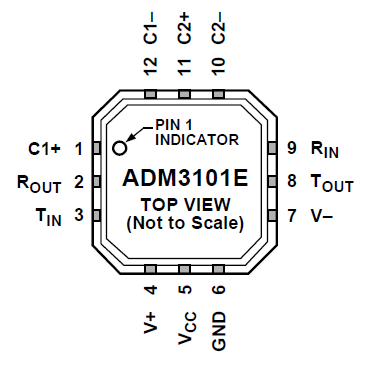 Pinout of a RS-232 transceiver by Analogue Devices.