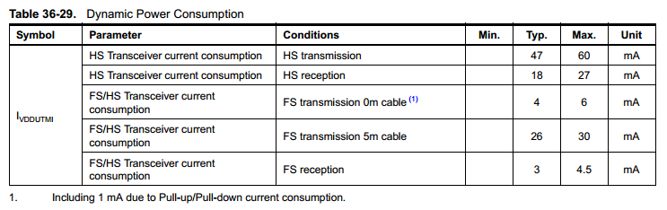 Table showing the dynamic USB power consumption of a AT32UC3A3 microcontroller during various USB transmission modes. Image from page 976 of http://www.atmel.com/Images/doc32072.pdf.