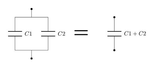 Diagram showing the resulting capacitance from two capacitors in parallel.