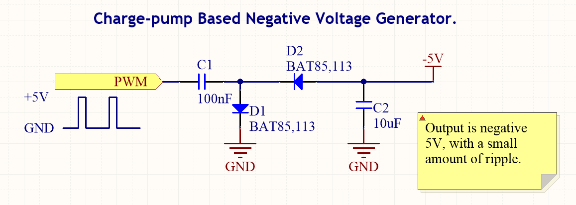 This schematic shows a charge pump circuit used to generate -5V from a +5V PWM signal.
