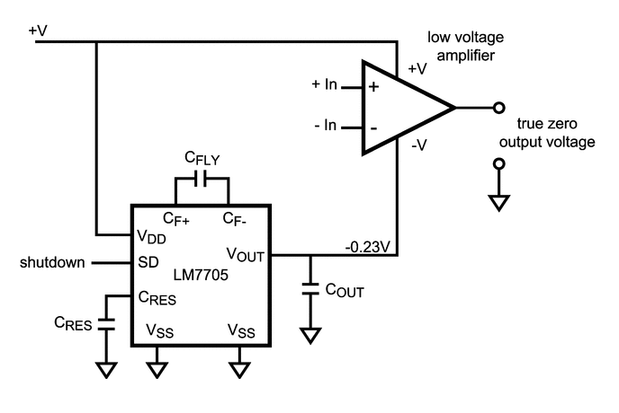 The typical application schematic for the Texas Instruments LM7705, a 'Low-Noise Negative Bias Generator' for the negative supply of an op-amp. This allows the op-amp to output true 0V. Image from http://www.ti.com/.
