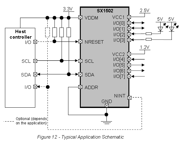 A typical application schematic for an I2C I/O expander.