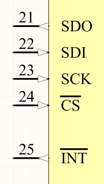 The typical SPI connections that an IC will have.