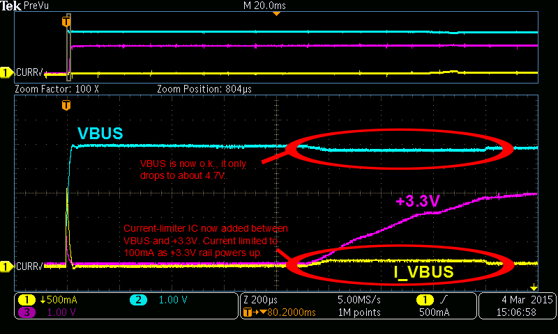 USB VBUS surge currents limited to appropriate values.