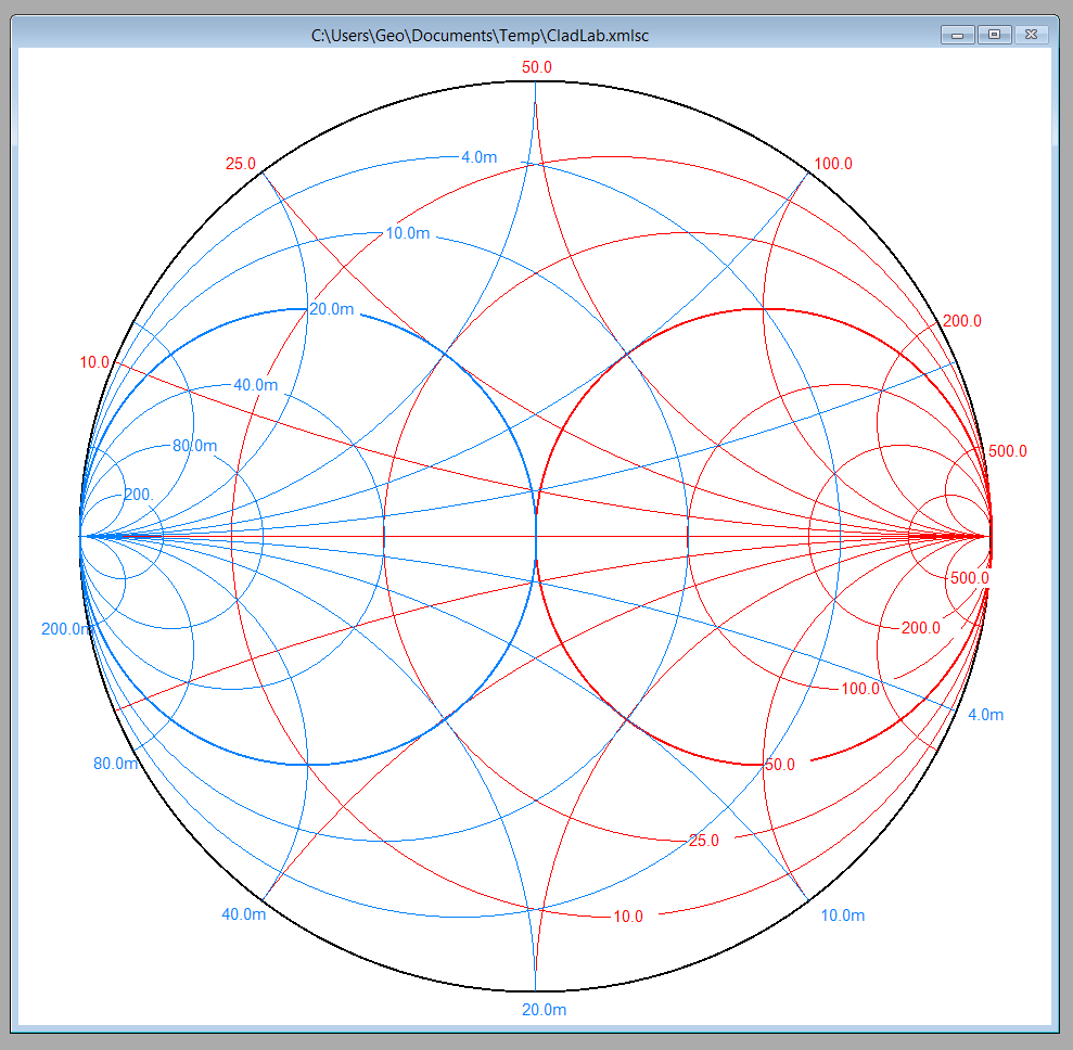 Screenshot of an example Smith chart generated by Smith, a windows program by Fritz Dellsperger (http://www.fritz.dellsperger.net/).