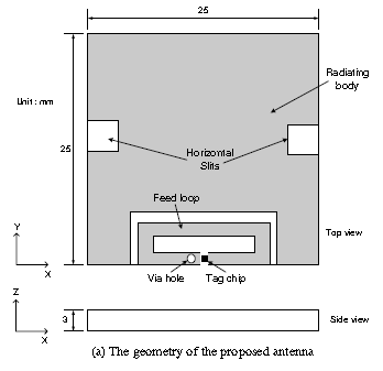 A cross-section of the proposed antenna in the article 'Small Proximity Coupled Ceramic Patch Antenna For UHF RFID Tag Mountable On Metallic Objects'. Image from http://www.jpier.org/PIERC/pierc04/10.08061809.pdf.