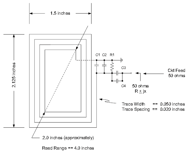Diagram of a typical 13.56MHz planar PCB antenna. Image from http://www.ti.com/lit/an/sloa135/sloa135.pdf.