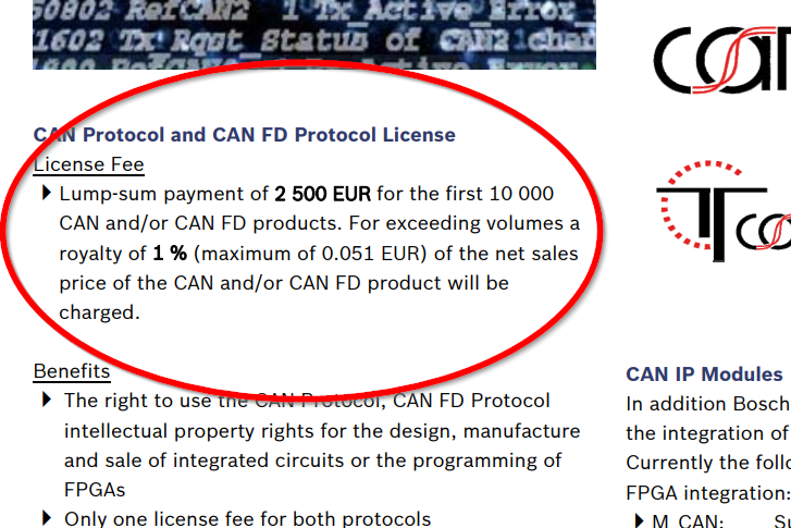 A screenshot of the CAN bus licensing fee details from Bosch. Image from http://www.bosch-semiconductors.de/media/automotive_electronics/pdf_2/ipmodules_3/can_protocol_license_1/Bosch_CAN_Protocol_License_Conditions.pdf.