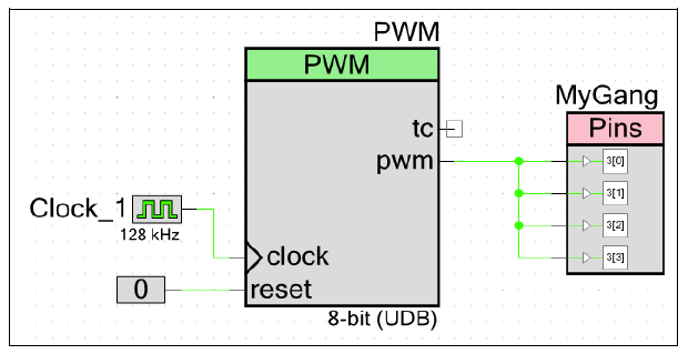 Ganging port pins together on a PSoC microcontroller to provide more output current. Be careful not to exceed to total allowed current per port.