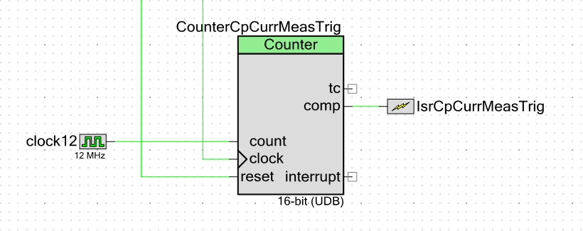 The PSoC counter component, set to be 16-bit (this is configurable).
