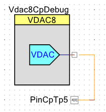 The PSoC VDAC component.