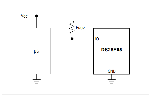 The DS28E05 EEPROM I2C, connected to a microcontroller via the 1-wire interface.