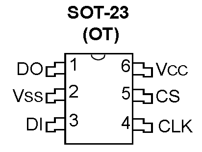 Example pinout of a EEPROM IC in a SOT-23-6 component package.