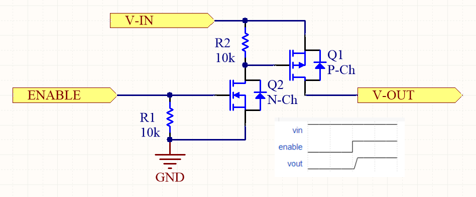 A high-side load switch made from a N-Channel and P-Channel MOSFET.