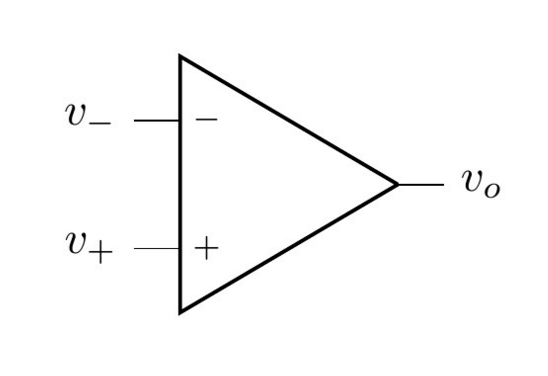 The basic schematic symbol for a comparator (it is the same for an op-amp).