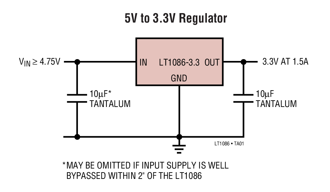 The basic schematic for the LT1086 3.3V linear regulator. Image from http://www.linear.com/.