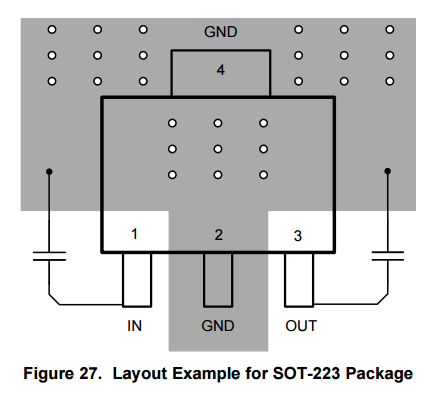 The de-facto standard pinout for a linear regulator inside a SOT-223-3 package. This image also shows the standard PCB footprint used to achieve a low thermal resistance. Image from http://www.ti.com/.