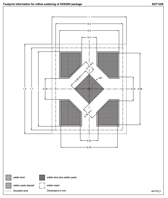 The recommended footprint (land pattern) for the SOT-1226 component package.