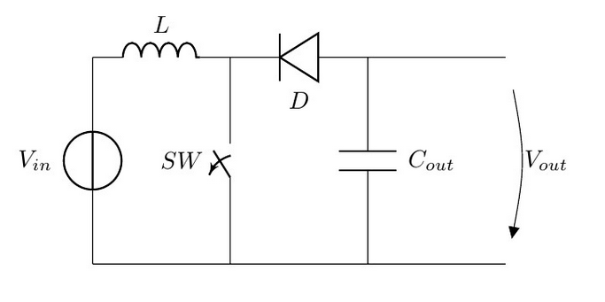 The basic components of an inverting buck-boost converter.