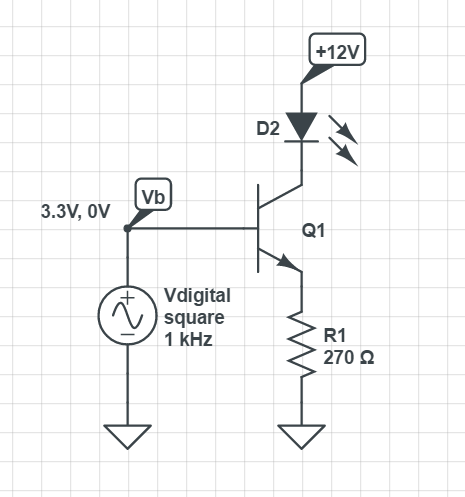 The simulation schematic for a constant-current BJT-based LED driver.