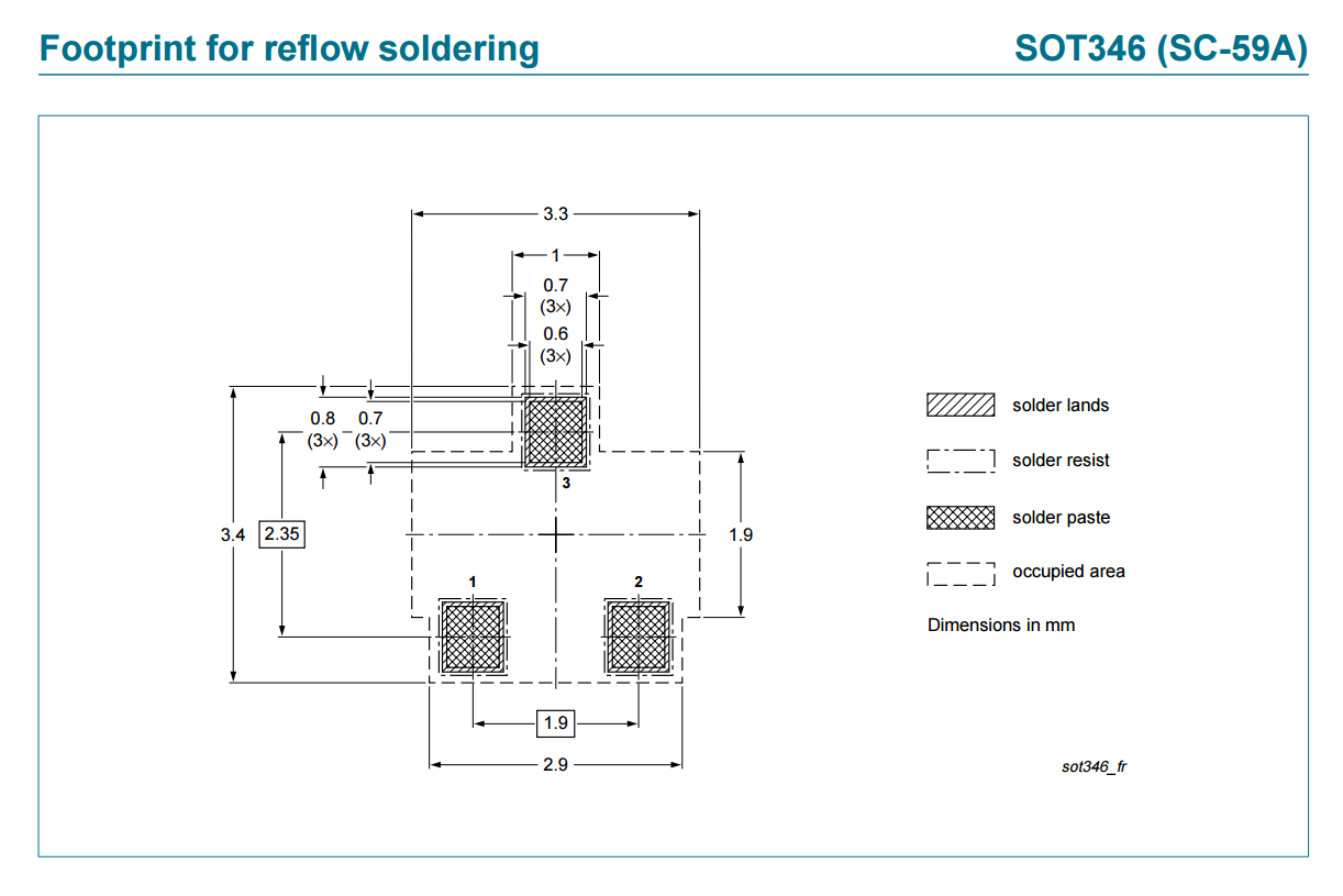A recommended reflow soldering footprint (land pattern) for the SOT-346 (SC-59A) component package. Image from http://www.nxp.com/.