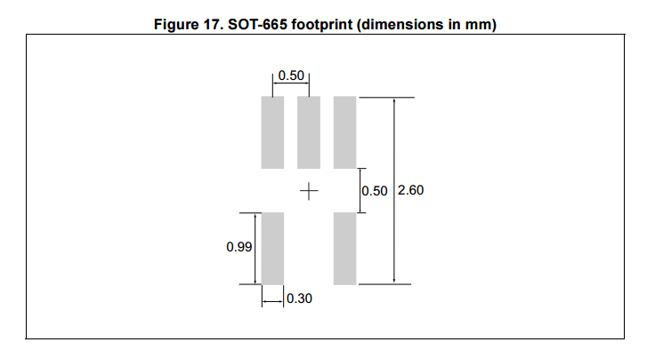 A recommended footprint (land pattern) for the SOT-665 component package. Image from http://www.st.com/.