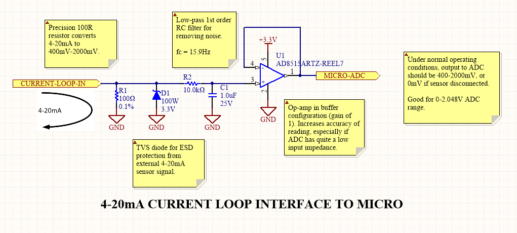 An schematic showing how to interface a 4-20mA current loop signal to the ADC on a microcontroller. The circuit also has a low-pass filter and a buffer.