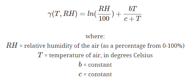 A screenshot of the Magnus equation, which calculates the dew point from the relative humidity and temperature.