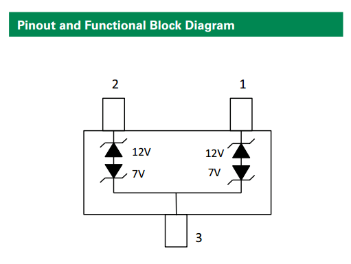 The pintout and functional block diagram of the SM712-02HTG TVS diode, designed specifically for protecting RS-485 bus lines. Image from http://www.littelfuse.com/~/media/electronics/datasheets/tvs_diode_arrays/littelfuse_tvs_diode_array_sm712_datasheet.pdf.pdf.