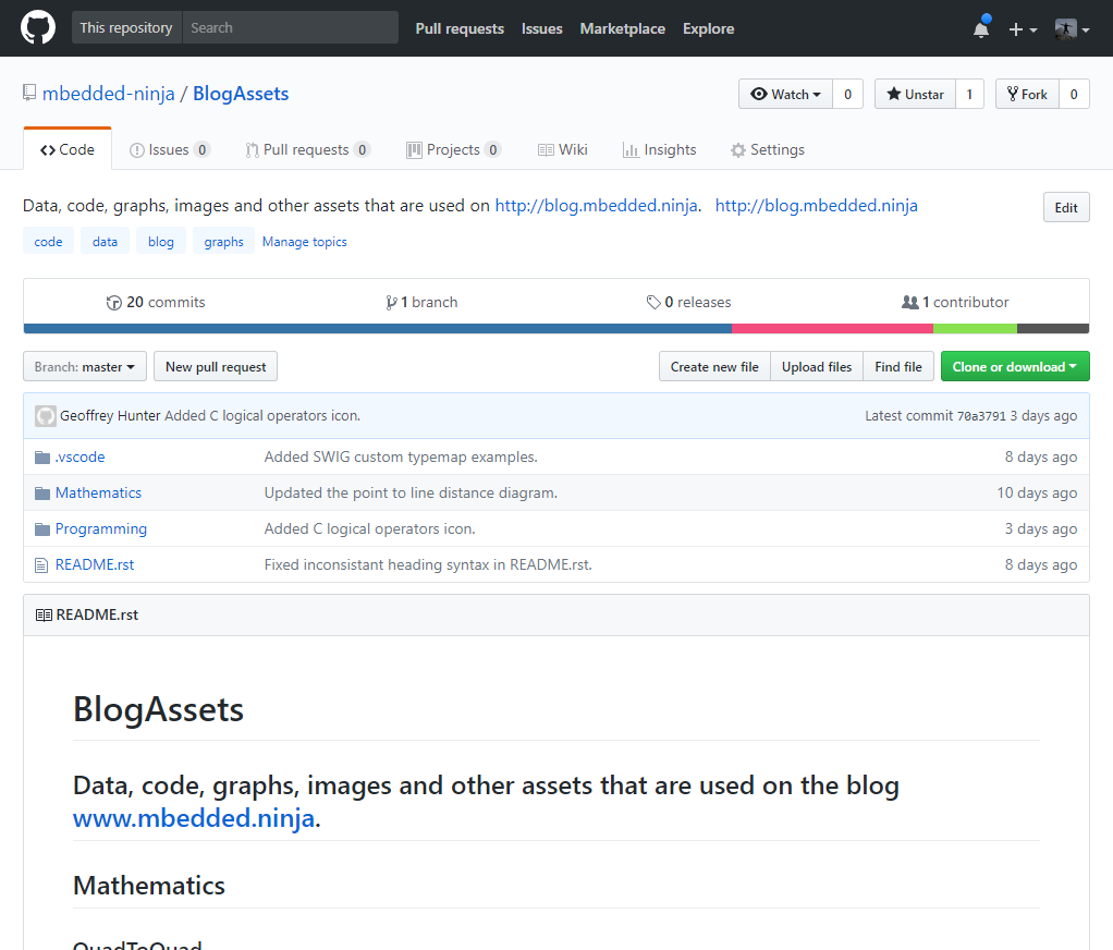 A screenshot of the GitHub BlogAssets repository.