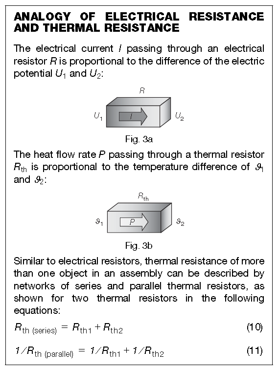 The analogy of thermal resistance to electrical resistance. Image from http://www.vishay.com/docs/28705/mc_pro.pdf.