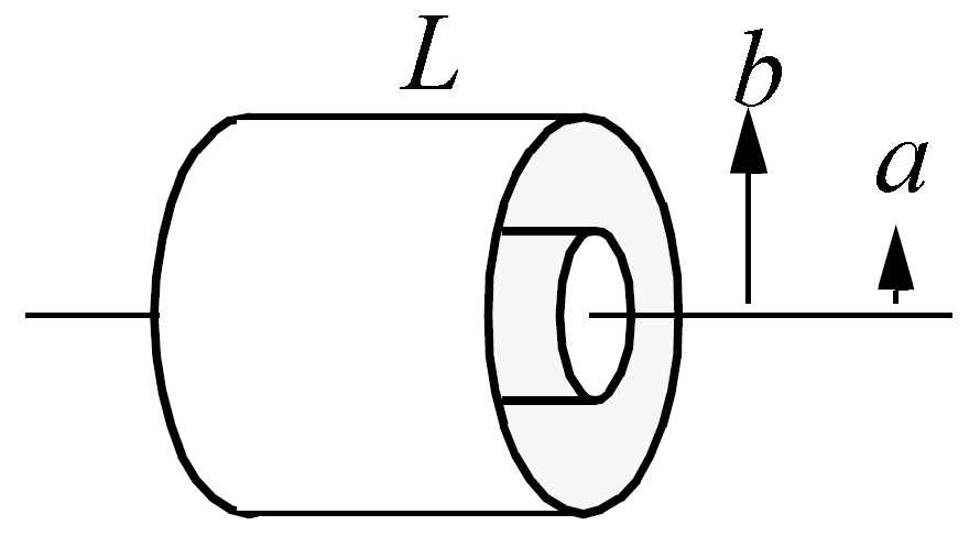 Diagram for the coaxial cylinder capacitance equation. Image from http://www.capsense.com/capsense-wp.pdf.