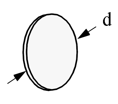 Diagram for the disc-to-infinity capacitance equation. Image from http://www.capsense.com/capsense-wp.pdf.