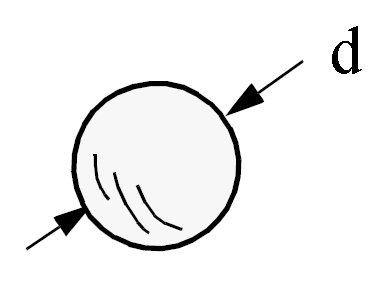 Diagram for the sphere-to-infinity capacitance equation. Image from http://www.capsense.com/capsense-wp.pdf.