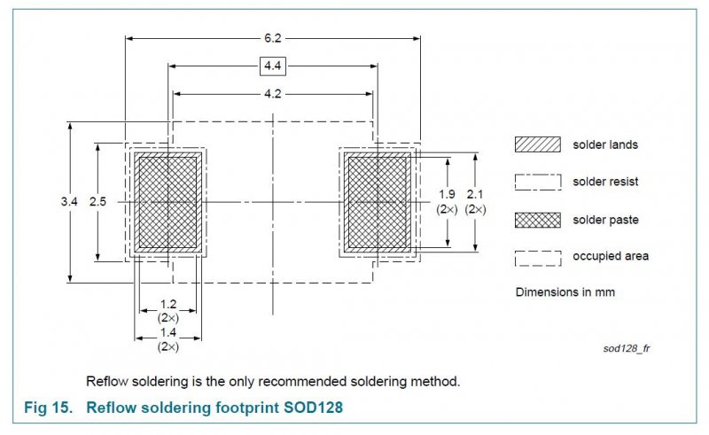 The recommended land pattern for the SOD-128 component package.