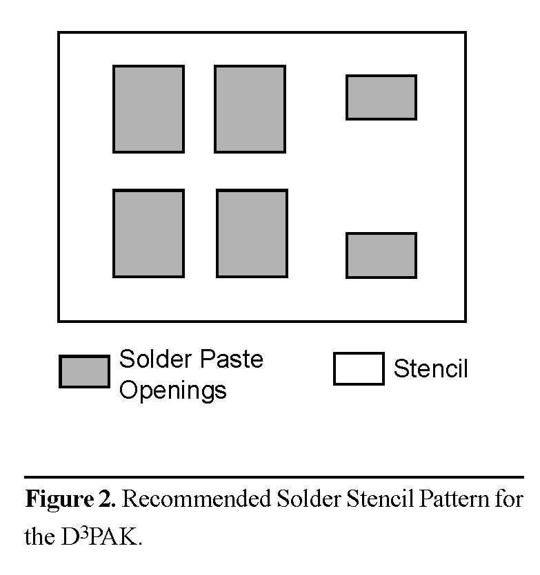Recommended stencil pattern for the D3PAK (TO-268) component package.