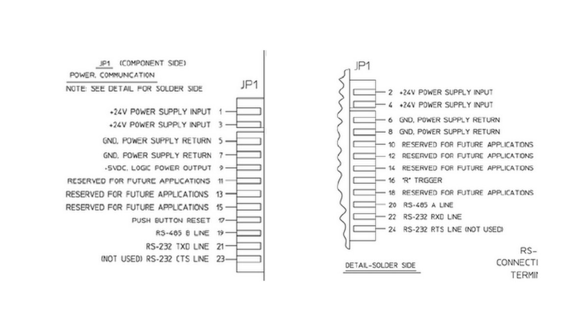 The wiring diagram for the PCB finger connector on the Cavro XL-3000 syringe pump. Taken from the schematic in the operators manual.