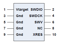 The pinout for the PSoC programming interface.