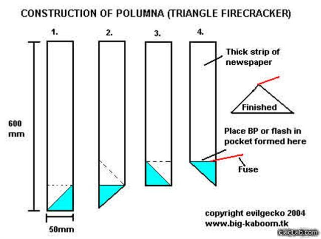 Diagram with instructions on showing how to make a polumna.
